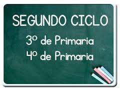 RECURSOS ONLINE 2º CICLO