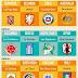 Info Grafik Piala Dunia