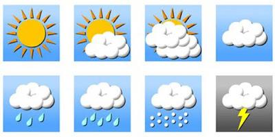 Ramalan Cuaca Tahun 2014
