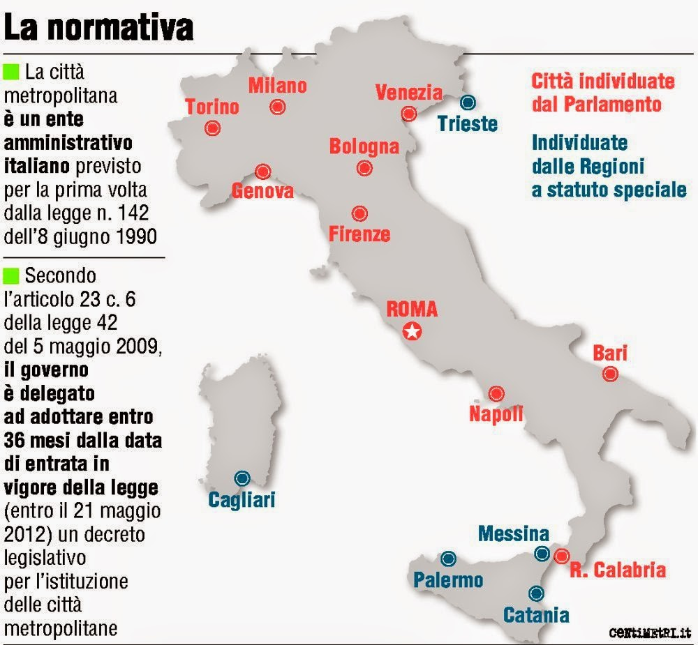 ABOLITE LE PROVINCE NASCONO LE PRIME CITTA' METROPOLITANE. MESSINA IN PANCHINA