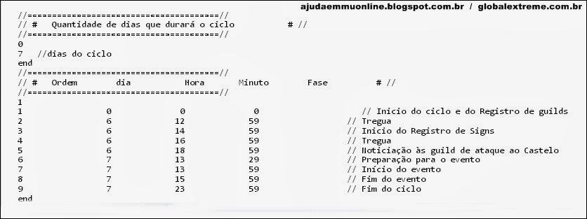 Entendendo detalhadamente a configuração do Castle Siege [Mu Online] Ciclo+mucastle.dat2