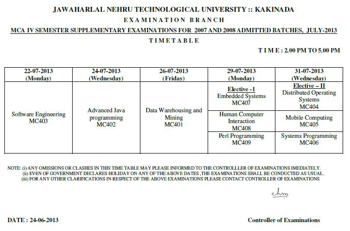 Jntu kakinada mca fourth semester supplementary time table for Rtmnu time table 4th sem