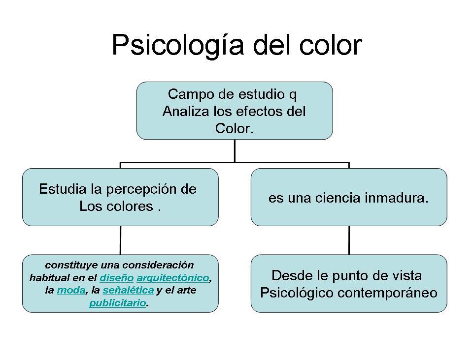 Psicologia del color: Psicología del color 1