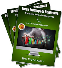 Sign up for your FREE E-Book - Forex Trading For Beginners