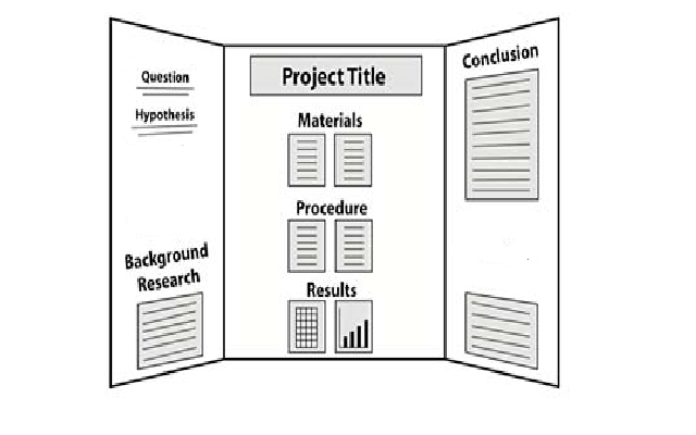 Science Fair Project Boards Template