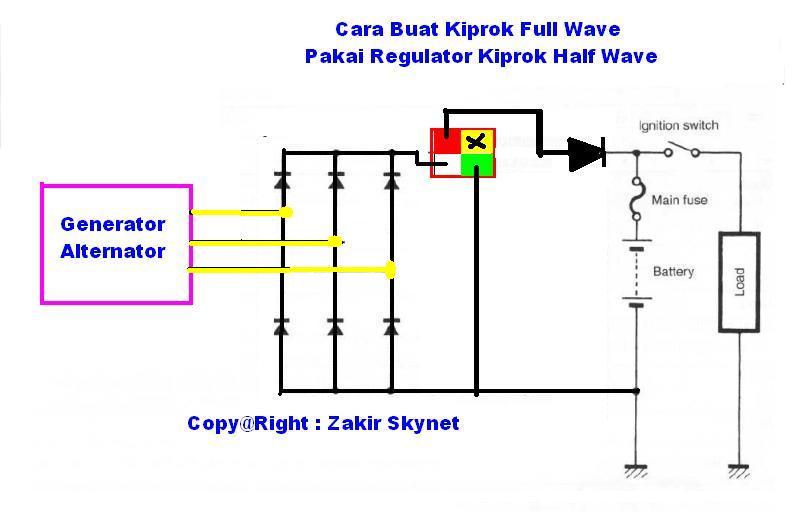 Wiring diagram kiprok motor all kind of wiring diagrams wiring diagram kiprok motor wiring source u2022 rh iojded store motor control wiring diagrams ac motor swarovskicordoba Image collections