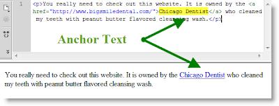 marketing online- sử dụng anchor text trong bài viết