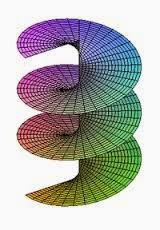 Helicoide ¿ Un modelo para explicar  la evolución del conocimiento humano ?