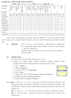 maharashtra+police+recruitment+advt6