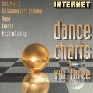 Mix For You - Internet Dance Charts 3