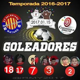 Los Goleadores 2016 - 2017