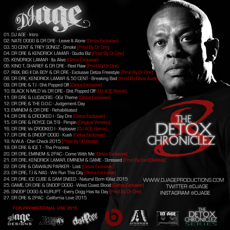 The Top 8 Leaks From Dr. Dre's Aborted