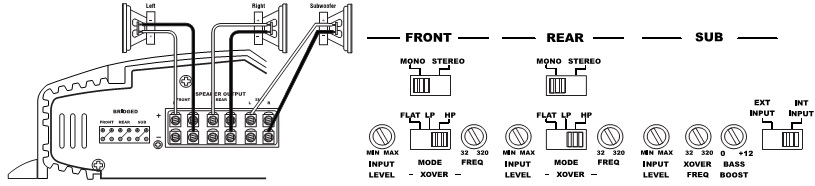 infinity 5760a wiring diagram circuit diagram 6 channel power 5 channel operation the same as figure 10 the subwoofer output bridged to drive a single 4 ohm subwoofer providing the speaker more power