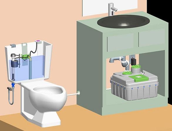 sistema aqus - medio ambiente - ahorrar agua