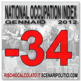 NOI National Occupation Index (Gennaio 2012:  34)
