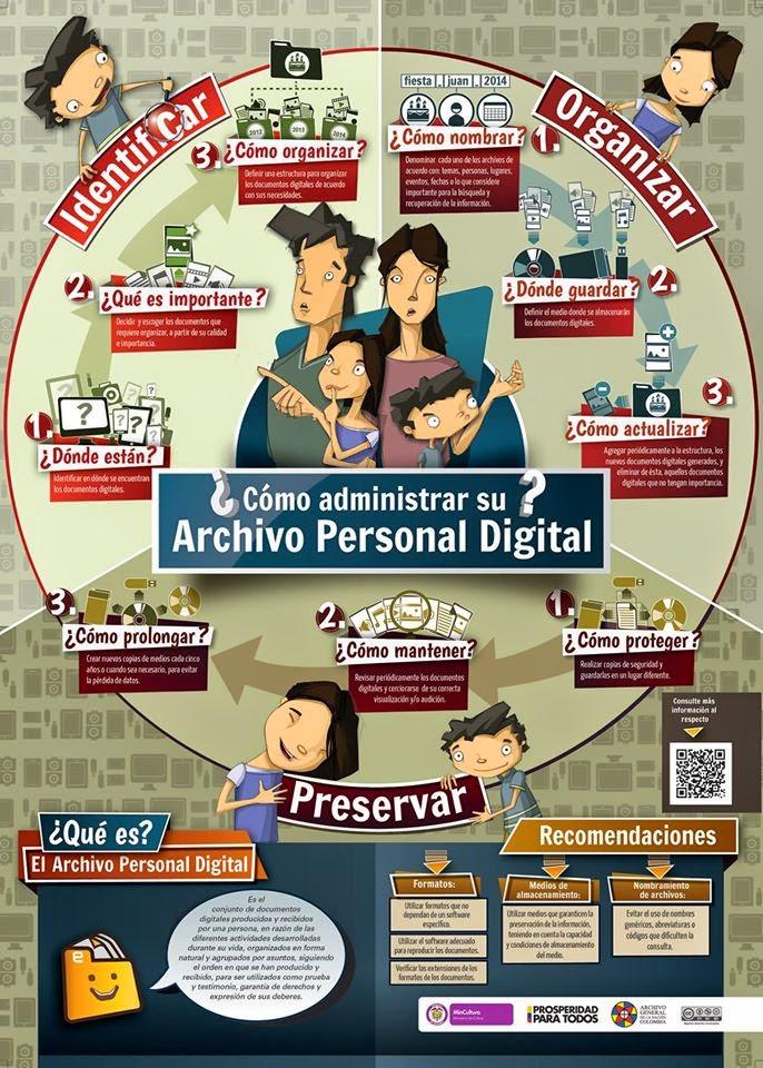 archivos-personales-antepasados