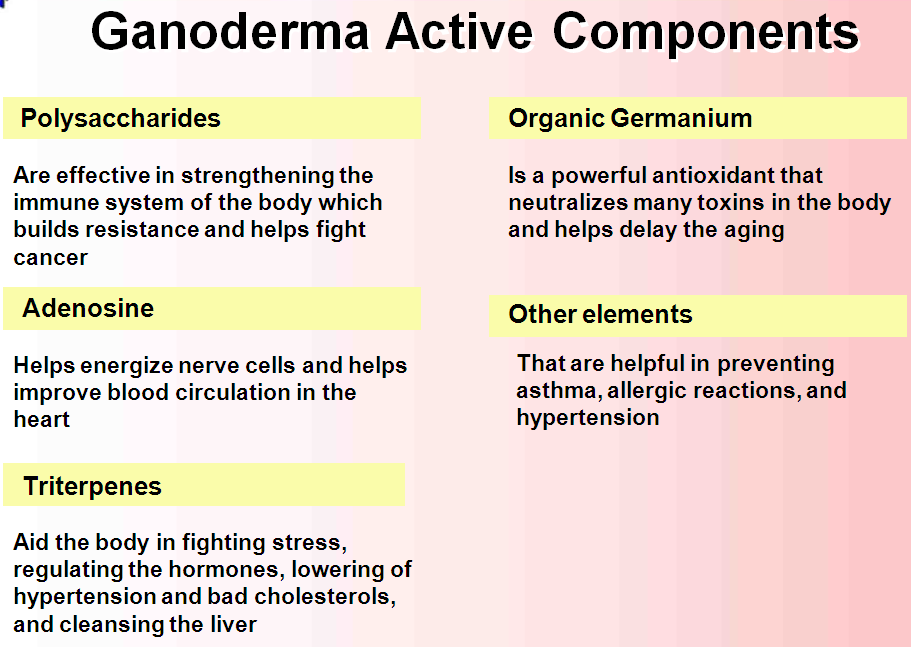 benefits of ganoderma lucidum 1 ganoderma benefits 1 the ganoderma lucidum mushroom (also known as reishi in japan and lingzhi in china ) helps the body adapt to many types of body stresses such.
