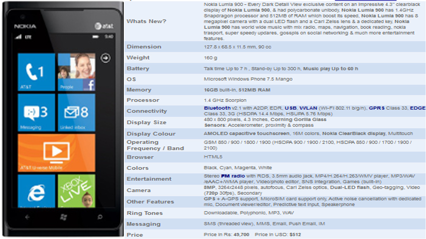 February 2013 Mobile Price Pakistan Feature And Review Nokia Asha 105 8 Mb Cyan Lumia 900 Specs