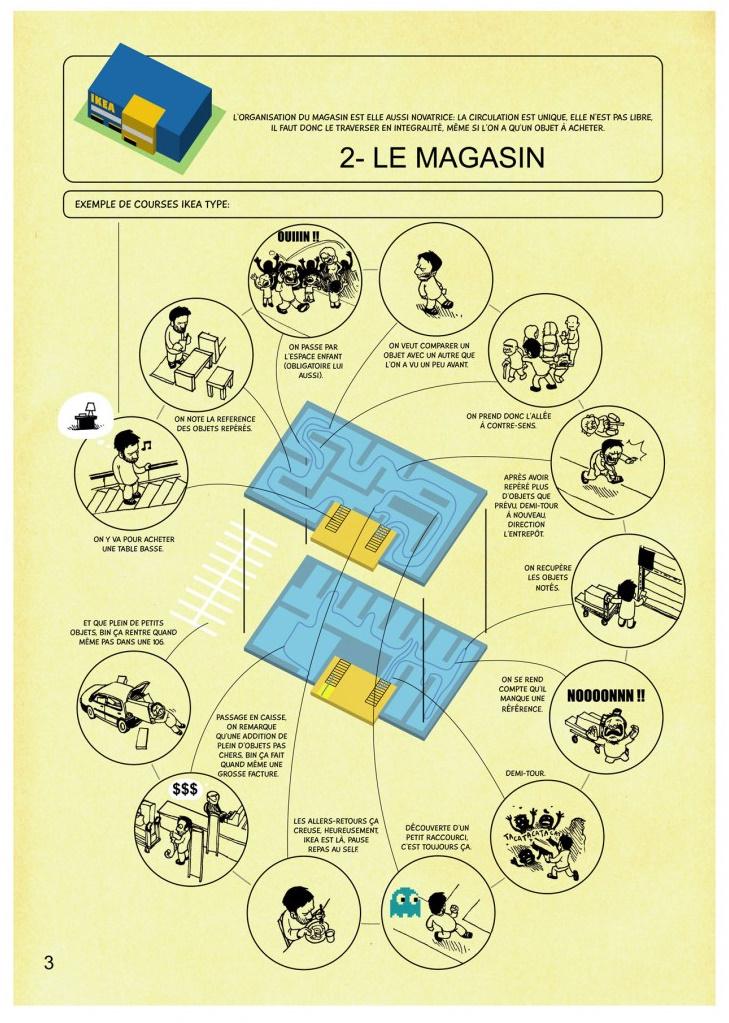 tu vas chez ikea juin 2011. Black Bedroom Furniture Sets. Home Design Ideas
