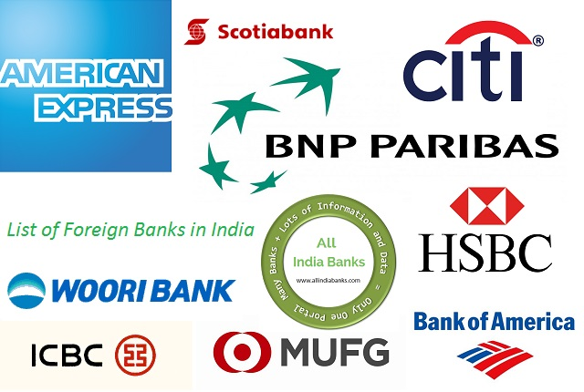 www.allindiabanks.com List of Foreign Banks in India