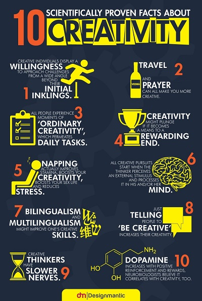 CREATIVITY - 10 SCIENTIFIC FACTS