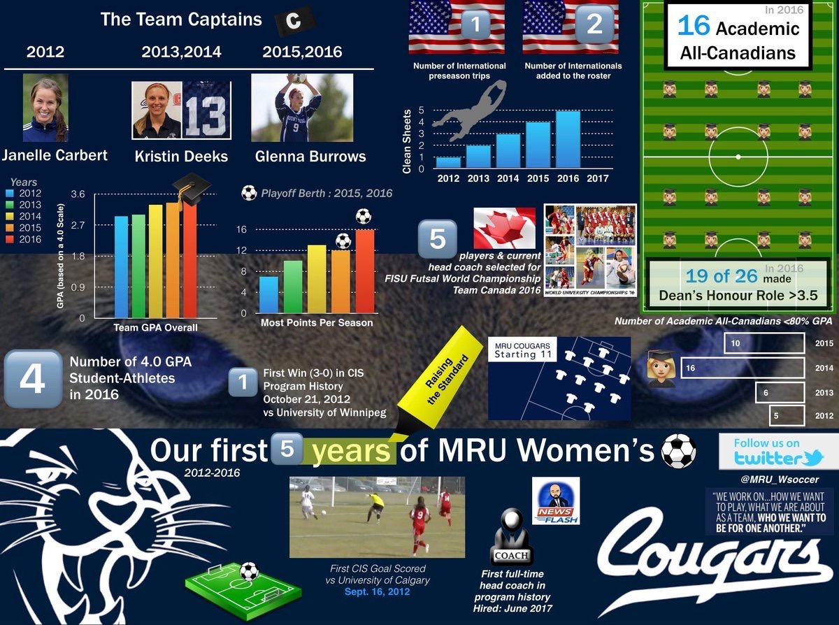 burrows cougar women 117k followers, 1,659 following, 734 posts - see instagram photos and videos from egotastic (@instaegotastic.