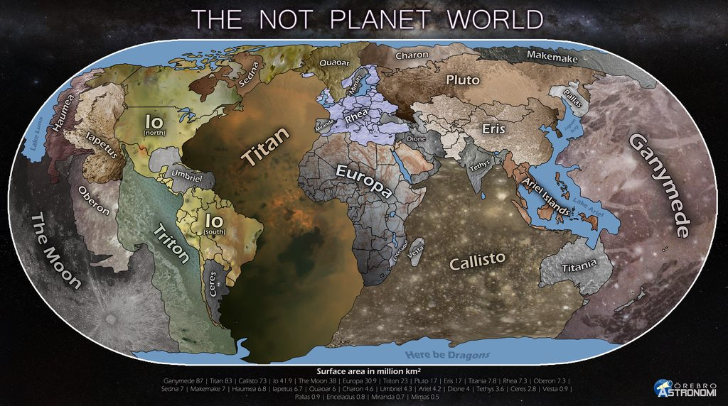"A Cosmobiologist's Dream: The ""Not Planets"" World"