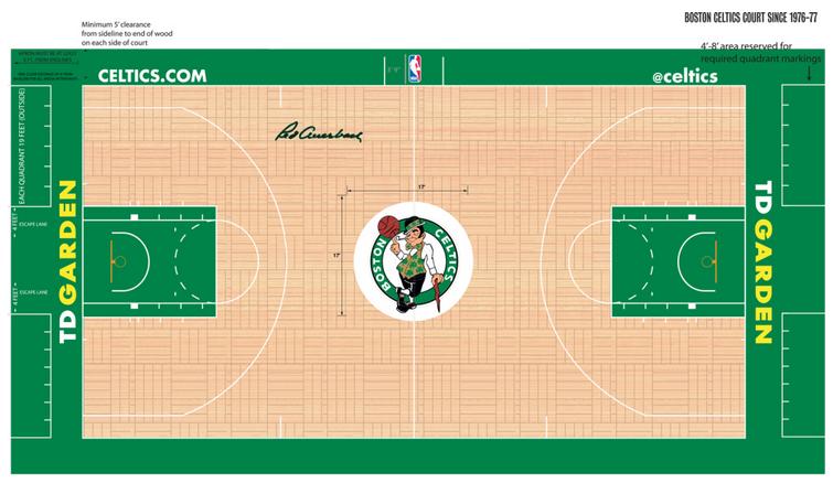 Photo : Celtics Floor Plan Images. Td Garden Layout Boston