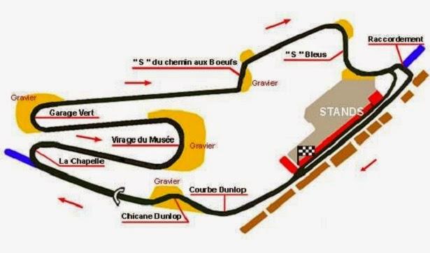 caracteristicas del circuito de Le Mans