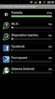 Ver  consumo de Bateria en Android