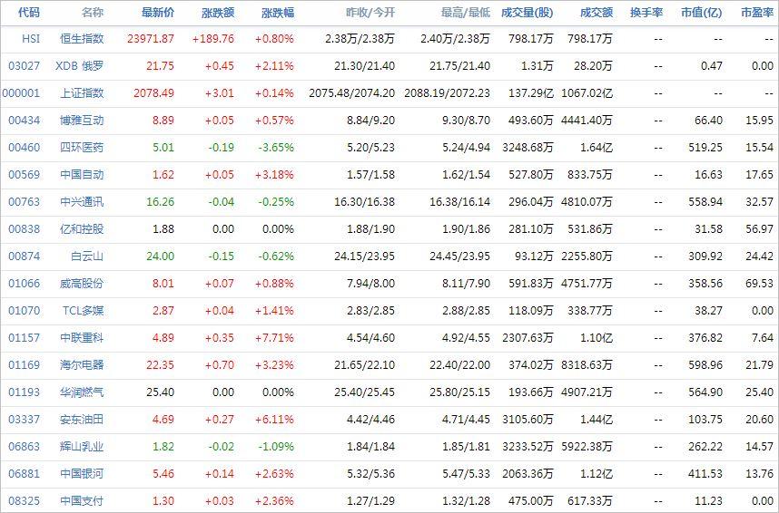 中国株コバンザメ投資ウォッチ銘柄watch20140723