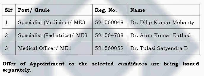 Recruitment Result 2014