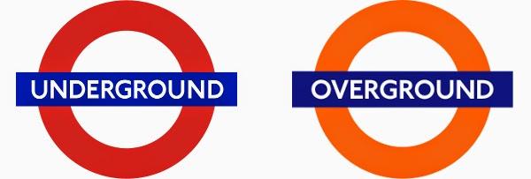 perbelanjaan minima untuk bercuti ke london zatie wanderer