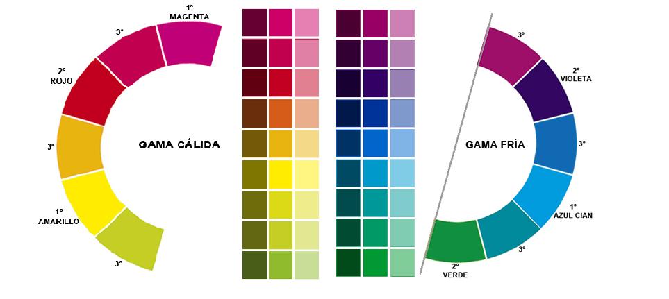 Teor a del color armonia y contraste - Gama colores frios ...