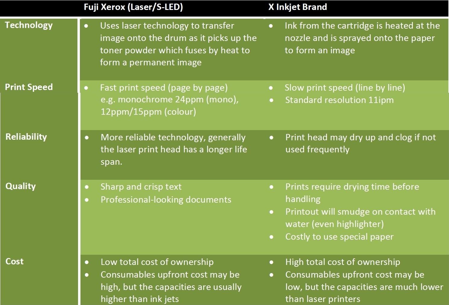 Color printing inkjet vs laser - Color Printing Inkjet Vs Laser 15