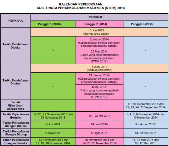 Kalendar Peperiksaan Sijil Tinggi Persekolahan Malaysia (STPM) 2014