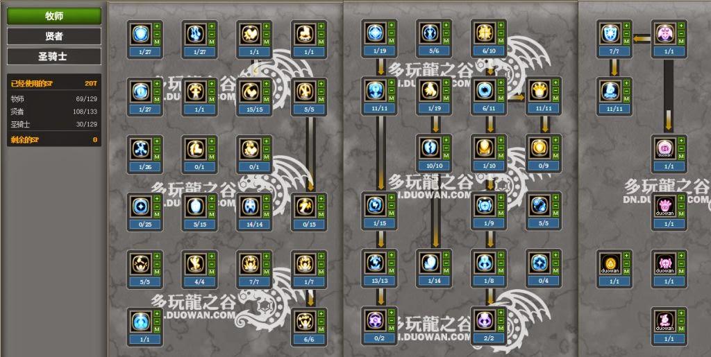 Guardian Skill Build