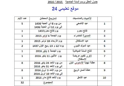 لائحة العطل الجامعية 2015-2016