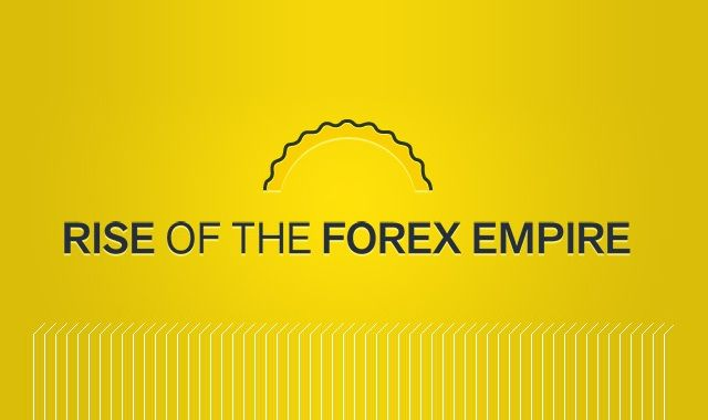 Forex empire