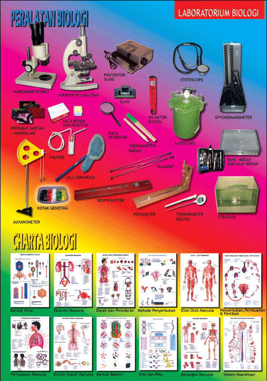 dak sma 2013,produk dak sma 2013,dak smk 2013,dak sma 2013,alat lab ipa sma,alat lab kimia sma,laboratoriujm  kimia sma,laboratoriujm  kimia smk, bansos alat lab ipa sma, alat lab ipa sma, peralatan lab ipa sma, alat peraga ipa, alat peraga sma, alat peraga smk, jual alat peraga sma, alat peraga ipa, alat peraga kimia, alat peraga fisika, alat peraga biologi,