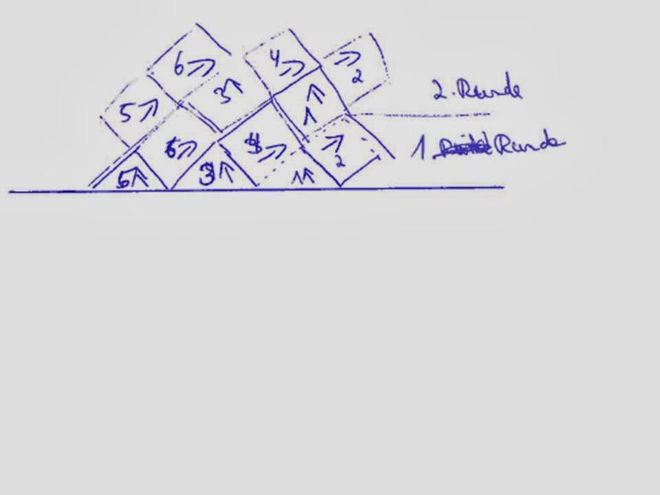 Vom Stricken und Nähen - ein Projekttagebuch: Flechtmuster in Runden ...