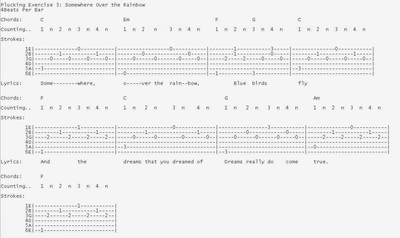 Talkingchord june 2014 notice that i have combined two plucking patterns pattern a and pattern b1 into this song using pattern a when there is only 1 chord in a bar and using hexwebz Images