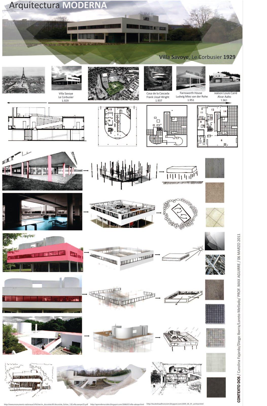 Historia de la arquitectura arquitectura moderna entrega for Historia de la arquitectura moderna