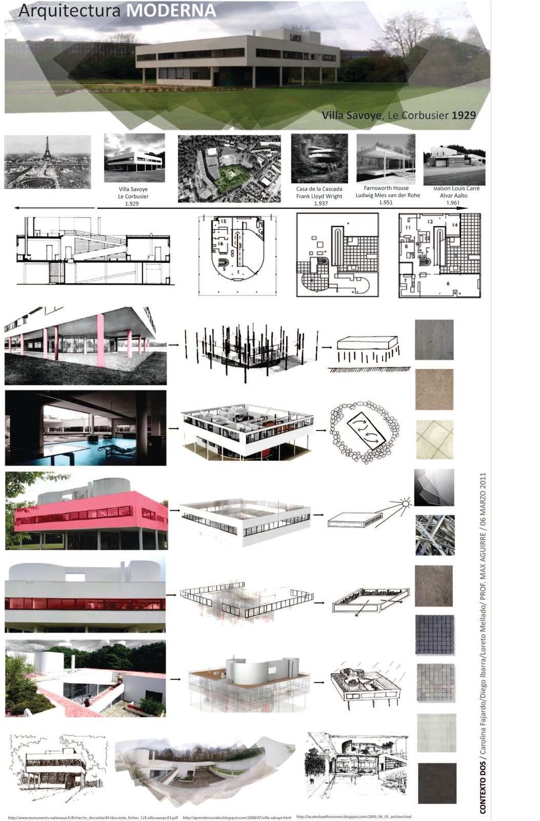 Historia De La Arquitectura Arquitectura Moderna Entrega