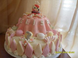 I dolci di daniela e non solo come fare una torta a for Come fare i miei piani di casa