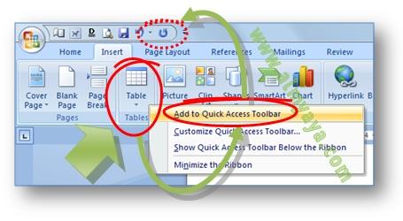 Gambar: Cara cepat menambahkan sebuah tombol di ribbon ke dalam Quick Access Toolbar di  Microsoft Word
