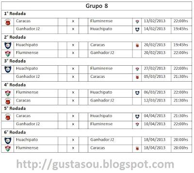 Datas com os jogos do grupo 8 da Libertadores 2013.