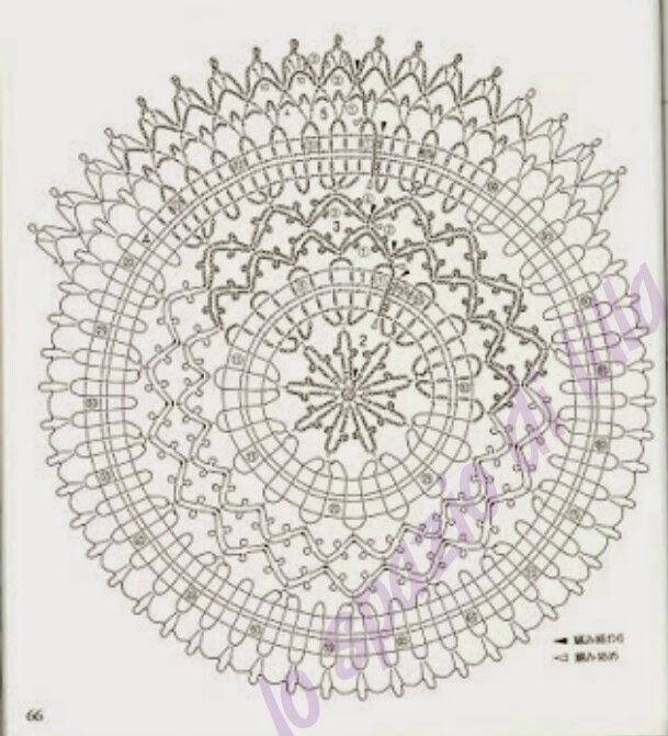 ... di schemi con pizzo di Bruges alluncinetto / Bruges Crochet lace free