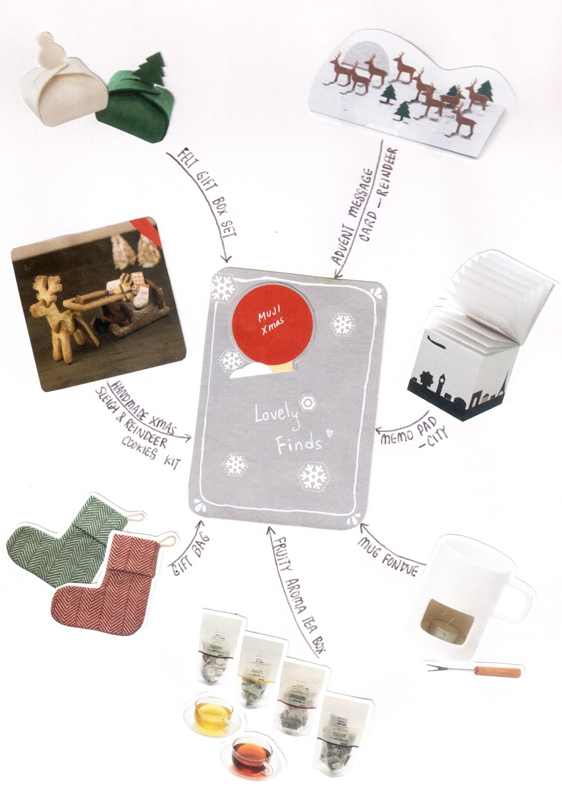 Muji christmas wish list and new finds