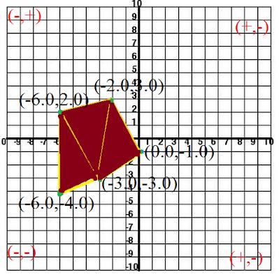 opengl tutorial c++ for beginners pdf